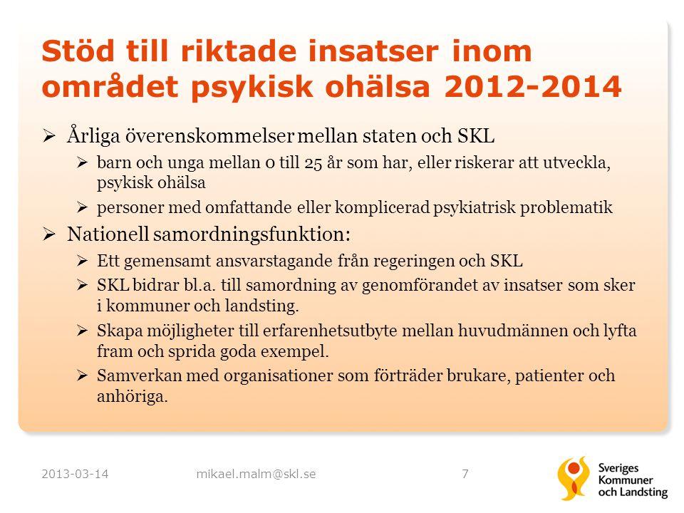 Stöd till riktade insatser inom området psykisk ohälsa 2012-2014  Årliga överenskommelser mellan staten och SKL  barn och unga mellan 0 till 25 år s