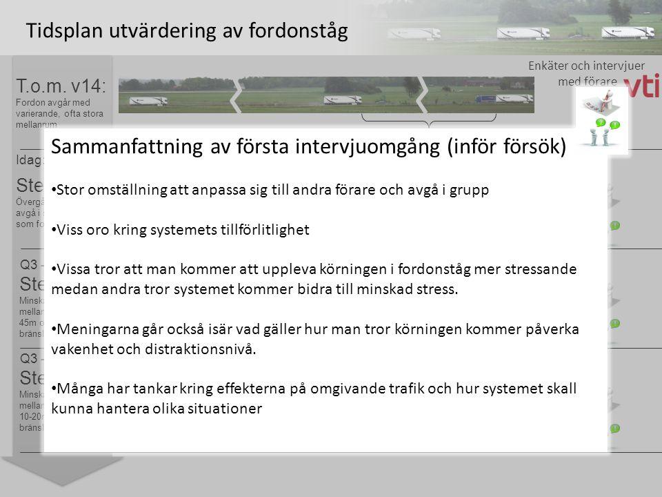 Tidsplan utvärdering av fordonståg T.o.m. v14: Fordon avgår med varierande, ofta stora mellanrum Steg 1 Övergång till att avgå i samlad grupp som ford