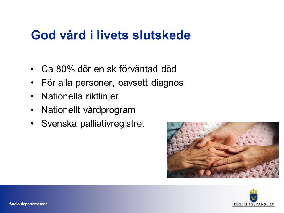 God vård i livets slutskede Ca 80% dör en sk förväntad död För alla personer, oavsett diagnos Nationella riktlinjer Nationellt vårdprogram Svenska palliativregistret