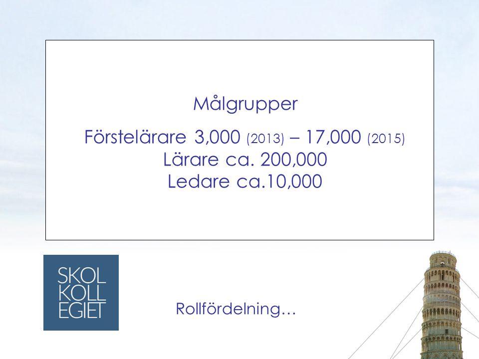 Målgrupper Förstelärare 3,000 (2013) – 17,000 (2015) Lärare ca.