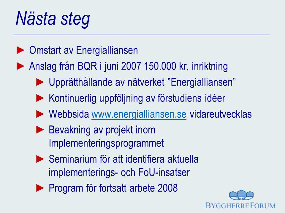 Nästa steg ► Omstart av Energialliansen ► Anslag från BQR i juni 2007 150.000 kr, inriktning ► Upprätthållande av nätverket Energialliansen ► Kontinuerlig uppföljning av förstudiens idéer ► Webbsida www.energialliansen.se vidareutvecklaswww.energialliansen.se ► Bevakning av projekt inom Implementeringsprogrammet ► Seminarium för att identifiera aktuella implementerings- och FoU-insatser ► Program för fortsatt arbete 2008