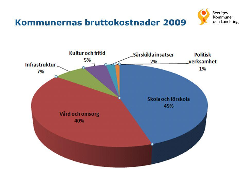 Kommunernas bruttokostnader 2009