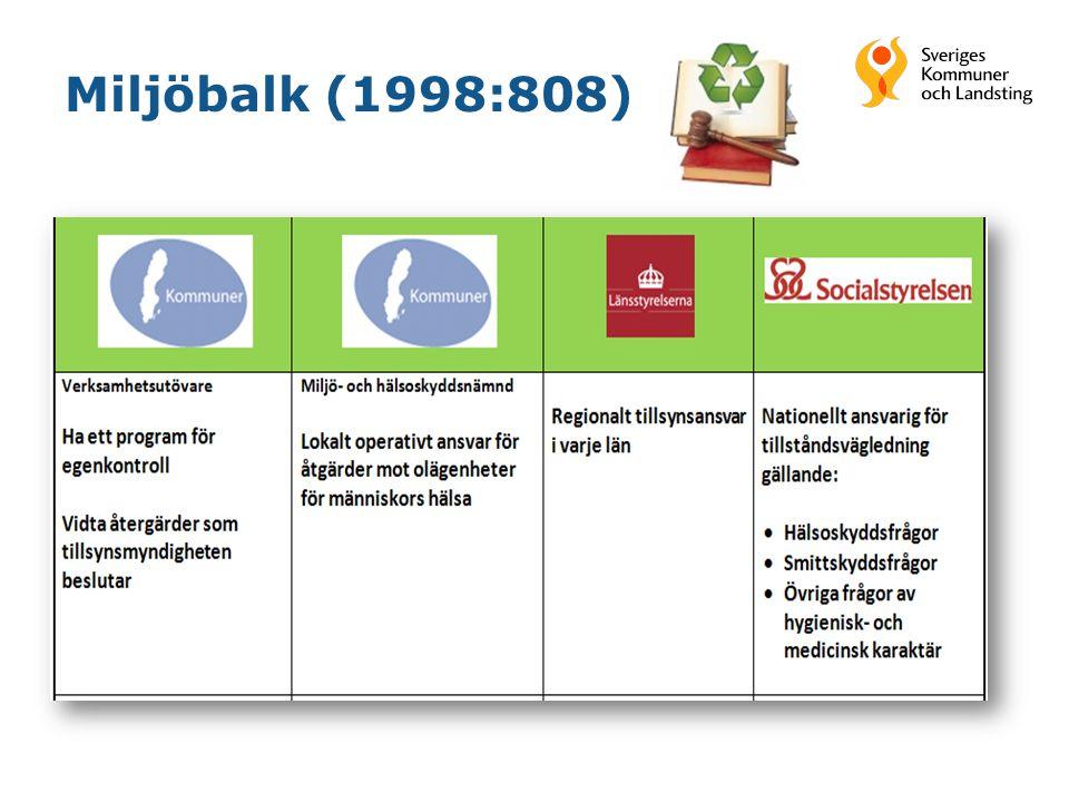 Miljöbalk (1998:808)