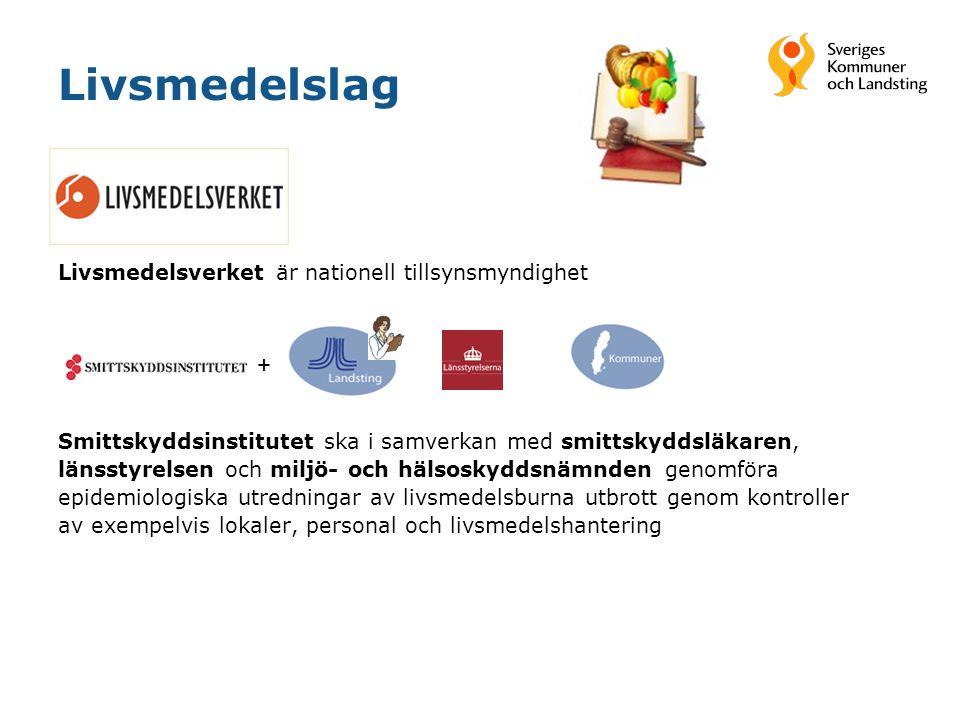 Livsmedelslag Livsmedelsverket är nationell tillsynsmyndighet Smittskyddsinstitutet ska i samverkan med smittskyddsläkaren, länsstyrelsen och miljö- och hälsoskyddsnämnden genomföra epidemiologiska utredningar av livsmedelsburna utbrott genom kontroller av exempelvis lokaler, personal och livsmedelshantering +