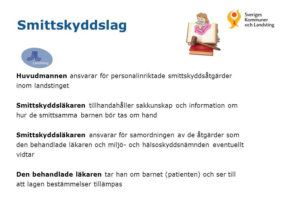 Smittskyddslag Huvudmannen ansvarar för personalinriktade smittskyddsåtgärder inom landstinget Smittskyddsläkaren tillhandahåller sakkunskap och information om hur de smittsamma barnen bör tas om hand Smittskyddsläkaren ansvarar för samordningen av de åtgärder som den behandlade läkaren och miljö- och hälsoskyddsnämnden eventuellt vidtar Den behandlade läkaren tar han om barnet (patienten) och ser till att lagen bestämmelser tillämpas