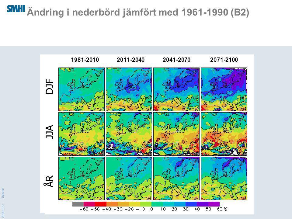 2014-12-15 Signatur Ändring i nederbörd jämfört med 1961-1990 (B2) ÅR JJA DJF 1981-2010 2011-2040 2041-2070 2071-2100