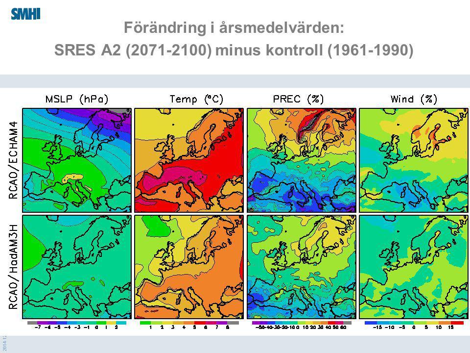 2014-12-15 Signatur Förändring i årsmedelvärden: SRES A2 (2071-2100) minus kontroll (1961-1990)