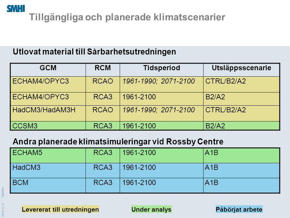 2014-12-15 Signatur Tillgängliga och planerade klimatscenarier GCMRCMTidsperiodUtsläppsscenarie ECHAM4/OPYC3RCAO 1961-1990; 2071-2100 CTRL/B2/A2 ECHAM4/OPYC3RCA3 1961-2100 B2/A2 HadCM3/HadAM3HRCAO 1961-1990; 2071-2100 CTRL/B2/A2 CCSM3RCA3 1961-2100 B2/A2 Levererat till utredningenUnder analys ECHAM5RCA3 1961-2100 A1B HadCM3RCA3 1961-2100 A1B BCMRCA3 1961-2100 A1B Påbörjat arbete Andra planerade klimatsimuleringar vid Rossby Centre Utlovat material till Sårbarhetsutredningen
