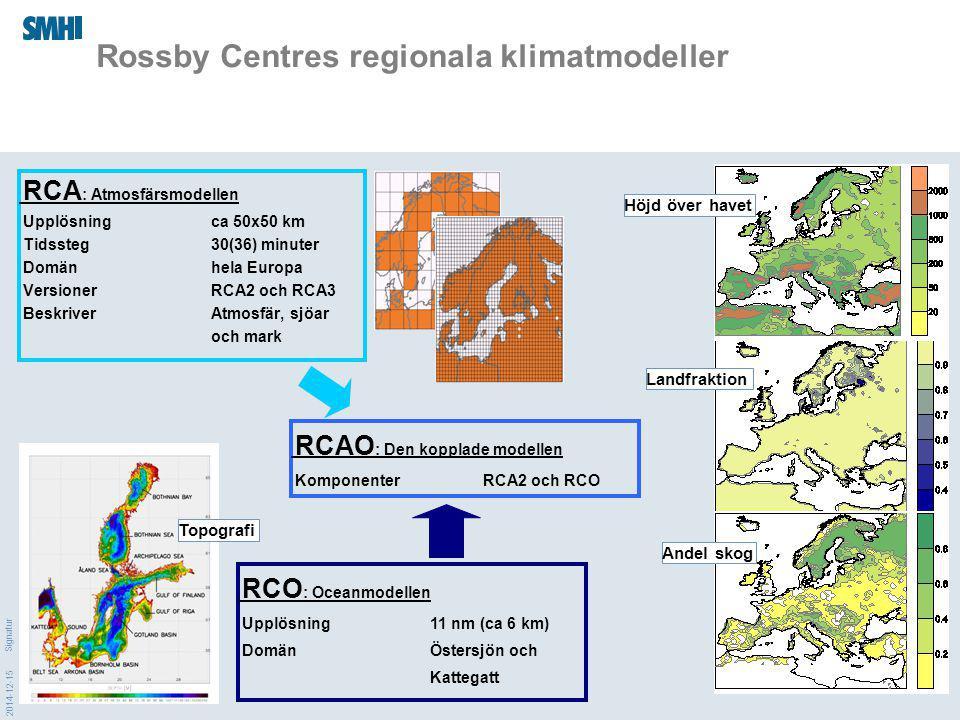 2014-12-15 Signatur Rossby Centres regionala klimatmodeller RCA : Atmosfärsmodellen Upplösning ca 50x50 km Tidssteg30(36) minuter Domänhela Europa VersionerRCA2 och RCA3 BeskriverAtmosfär, sjöar och mark Landfraktion Höjd över havet Andel skog RCO : Oceanmodellen Upplösning 11 nm (ca 6 km) DomänÖstersjön och Kattegatt Topografi RCAO : Den kopplade modellen KomponenterRCA2 och RCO