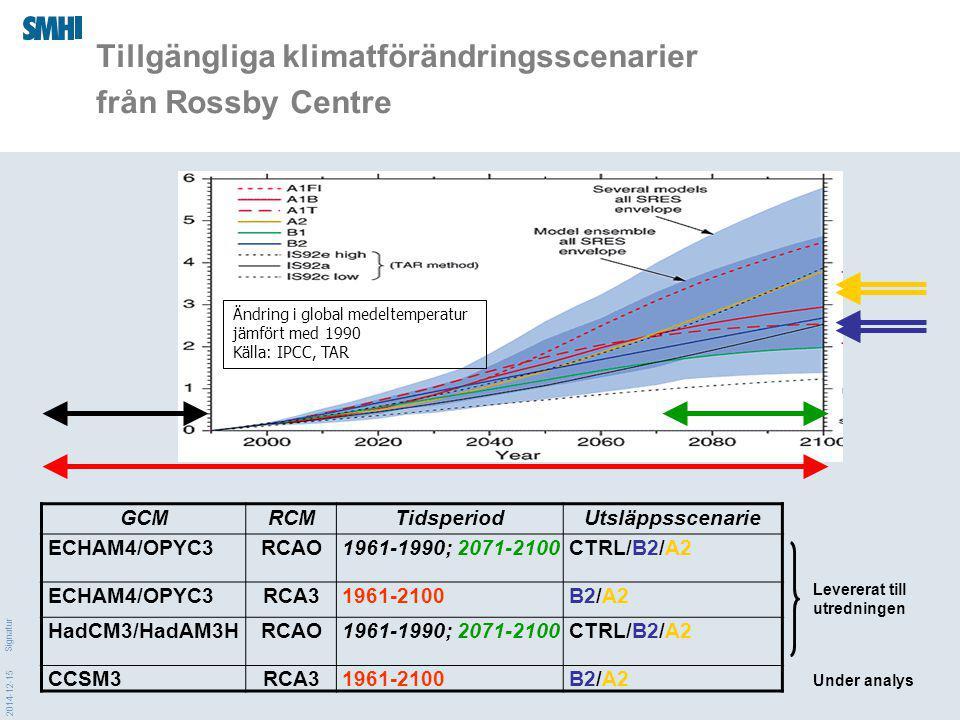 2014-12-15 Signatur Tillgängliga klimatförändringsscenarier från Rossby Centre Ändring i global medeltemperatur jämfört med 1990 Källa: IPCC, TAR GCMRCMTidsperiodUtsläppsscenarie ECHAM4/OPYC3RCAO 1961-1990; 2071-2100 CTRL/B2/A2 ECHAM4/OPYC3RCA3 1961-2100 B2/A2 HadCM3/HadAM3HRCAO 1961-1990; 2071-2100 CTRL/B2/A2 CCSM3RCA3 1961-2100 B2/A2 Levererat till utredningen Under analys