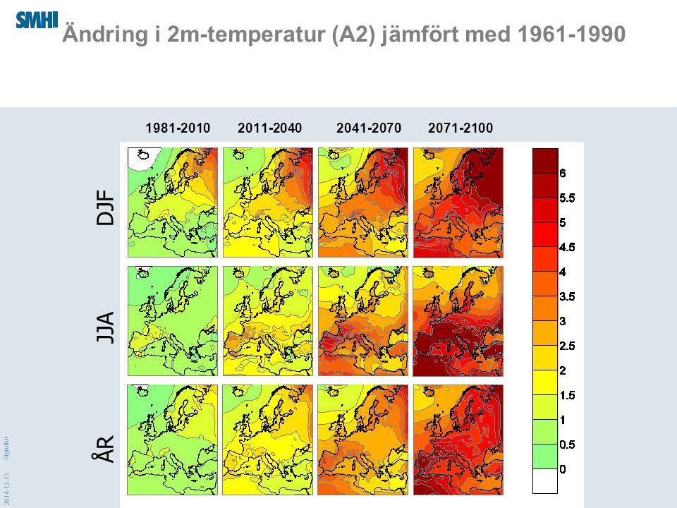 2014-12-15 Signatur Ändring i 2m-temperatur (A2) jämfört med 1961-1990 1981-2010 2011-2040 2041-2070 2071-2100 ÅR JJA DJF