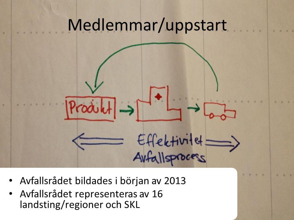 Avfallsrådet bildades i början av 2013 Avfallsrådet representeras av 16 landsting/regioner och SKL Medlemmar/uppstart