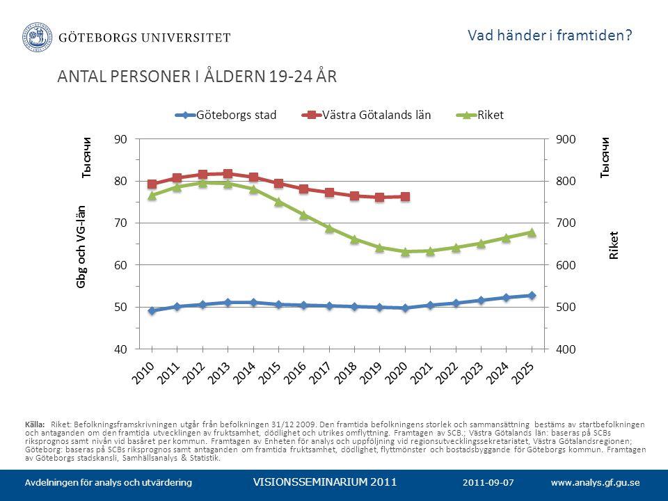 www.analys.gf.gu.se VISIONSSEMINARIUM 2011 2011-09-07Avdelningen för analys och utvärdering Källa: Riket: Befolkningsframskrivningen utgår från befolkningen 31/12 2009.