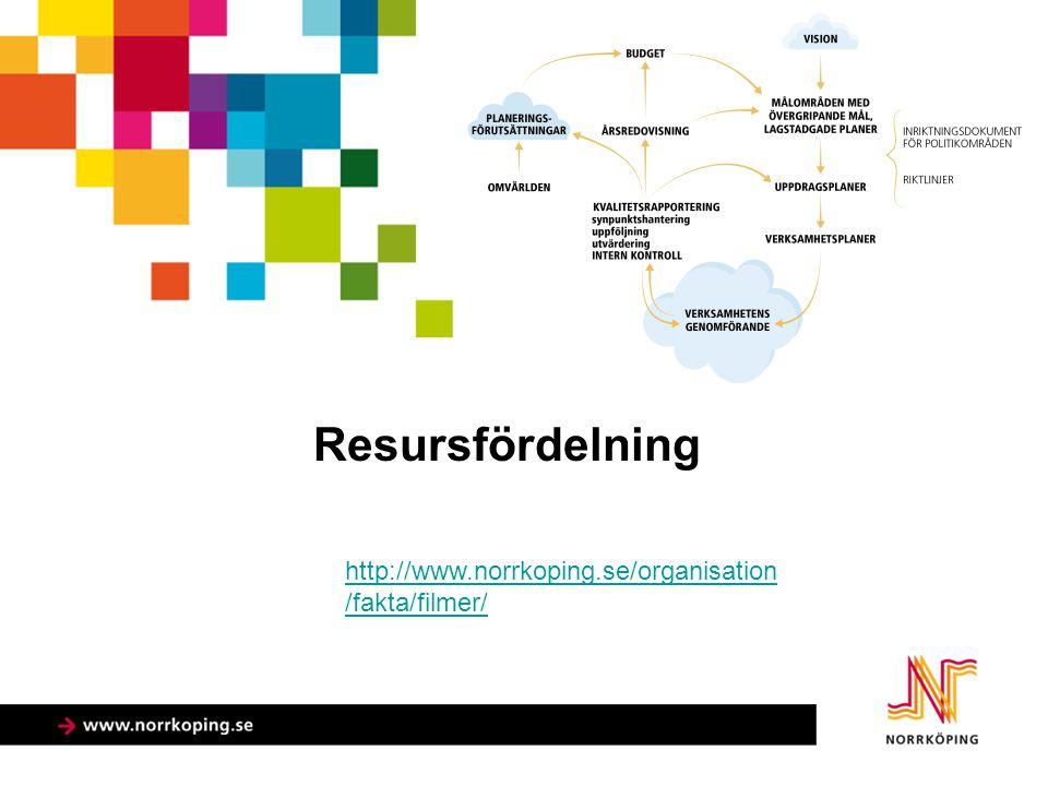 Resursfördelning och fördelningsmodeller Metod för att utifrån prognos av vissa variabler kunna allokera eller dra bort resurser från olika verksamheter -Från fullmäktige till nämnd och/eller från nämnd till enhet/verksamhet.