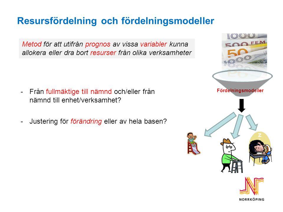 Befolkningsutveckling 65+ Fördelningsmodell ÄO
