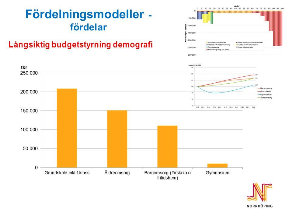 Långsiktig budgetstyrning demografi Fördelningsmodeller - fördelar