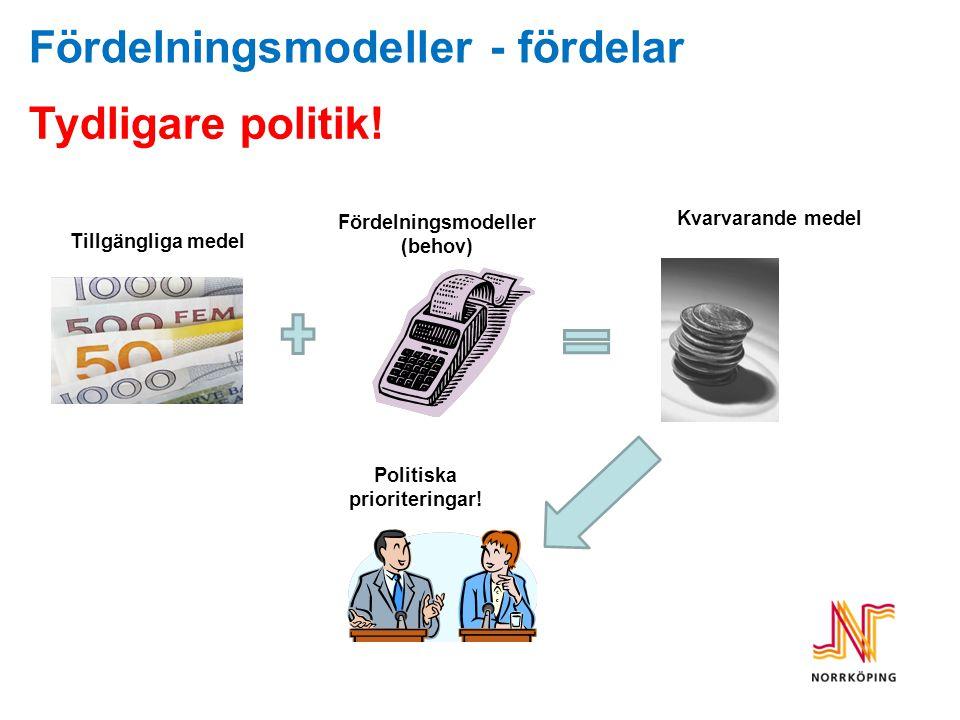 Tydligare politik! Tillgängliga medel Fördelningsmodeller (behov) Kvarvarande medel Politiska prioriteringar!