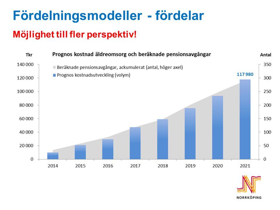 Fördelningsmodeller - fördelar Möjlighet till fler perspektiv!