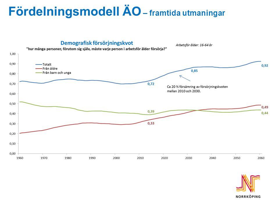 Fördelningsmodell ÄO – framtida utmaningar