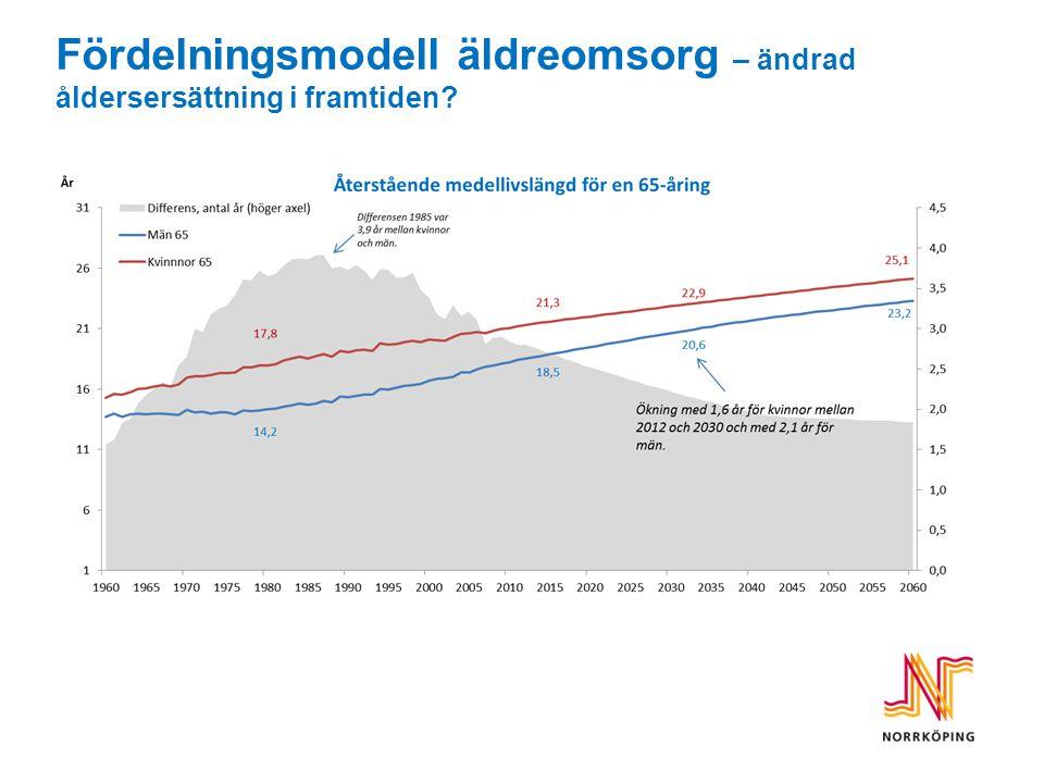 Fördelningsmodell äldreomsorg – ändrad åldersersättning i framtiden?