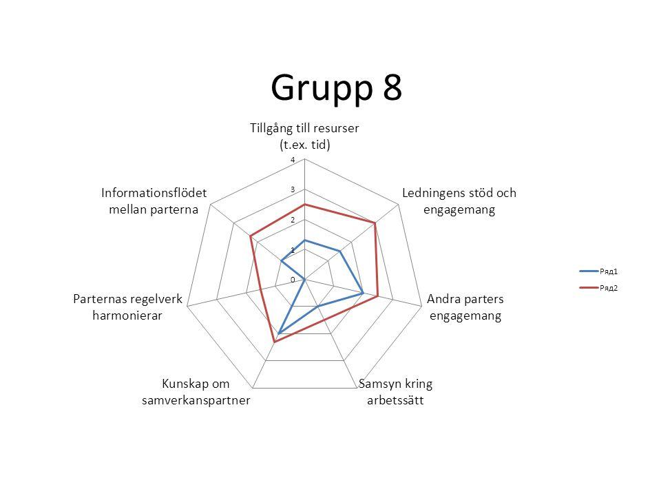 Grupp 8