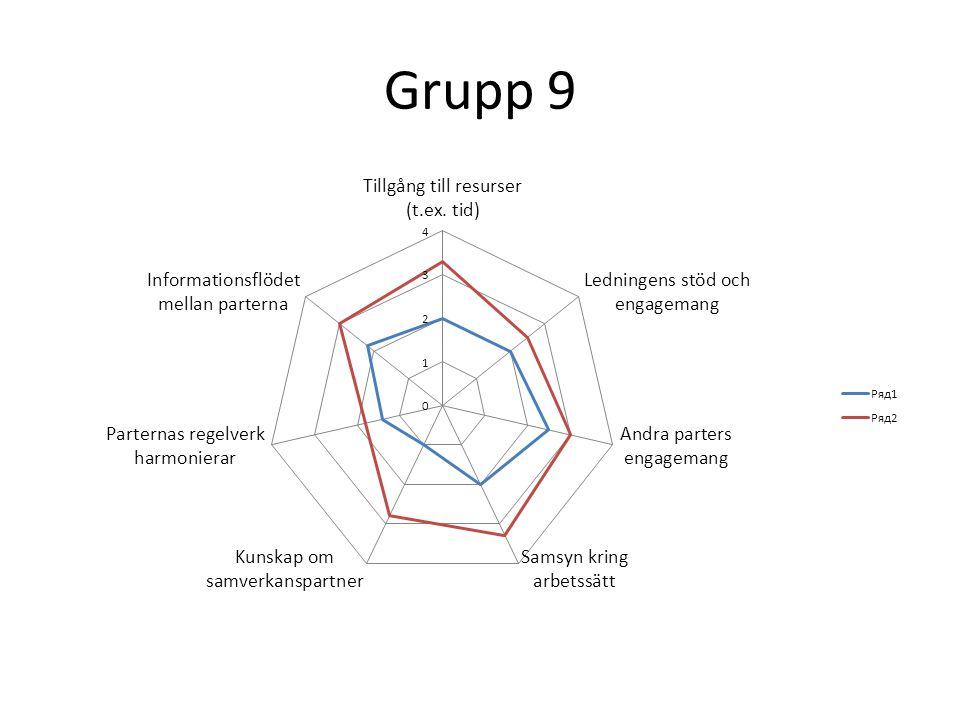 Grupp 9