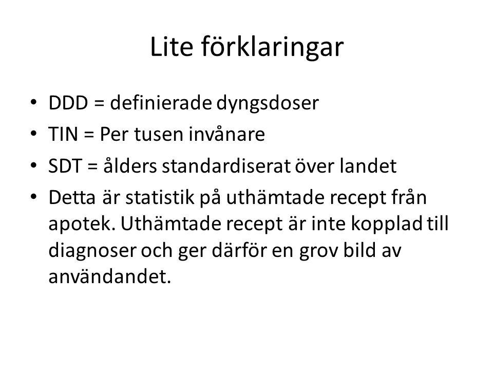 Lite förklaringar DDD = definierade dyngsdoser TIN = Per tusen invånare SDT = ålders standardiserat över landet Detta är statistik på uthämtade recept från apotek.