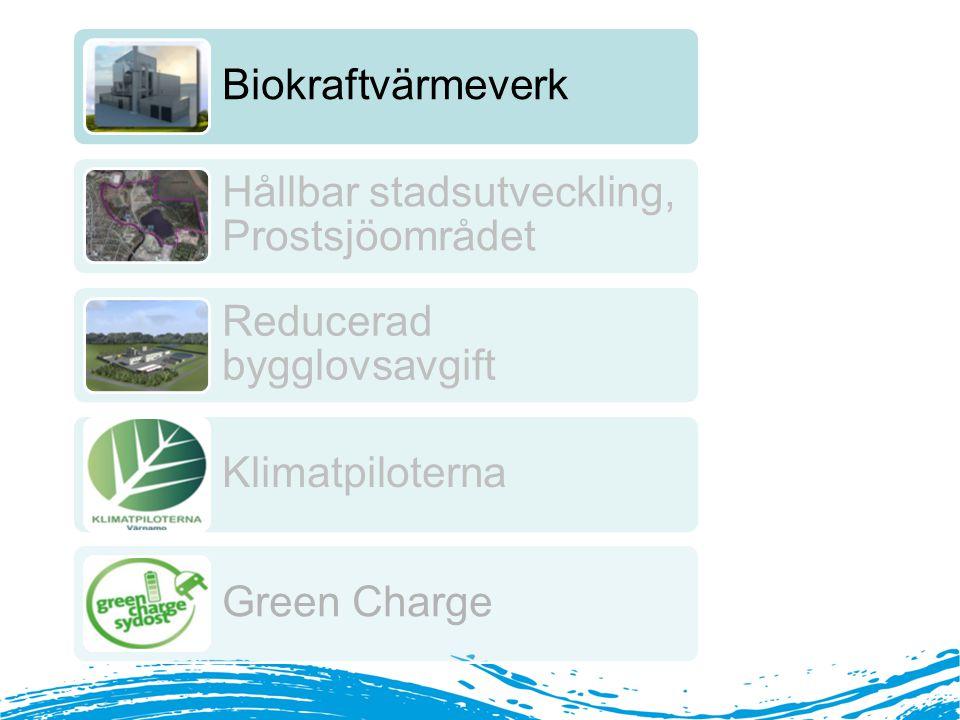 Politiskt deltagande Biokraftvärmeverk Hållbar stadsutveckling, Prostsjöområdet Reducerad bygglovsavgift Klimatpiloterna Green Charge
