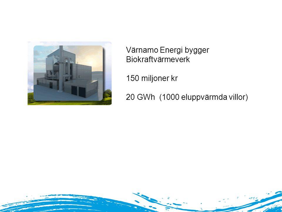 Politiskt deltagande Värnamo Energi bygger Biokraftvärmeverk 150 miljoner kr 20 GWh (1000 eluppvärmda villor)