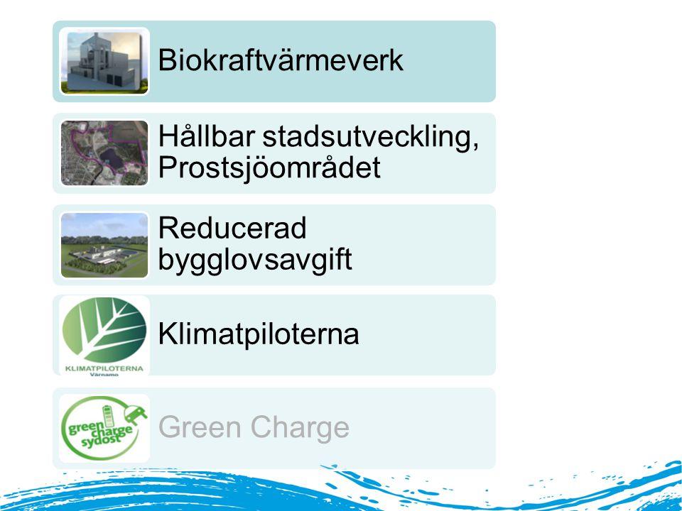 Politiskt deltagande Klimatpiloterna Projekt 2013 18 klimatpiloter utmanar sin livsstil till att bli mer klimatsmart