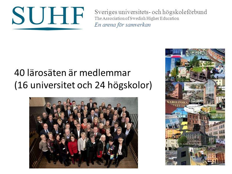 40 lärosäten är medlemmar (16 universitet och 24 högskolor) Sveriges universitets- och högskoleförbund The Association of Swedish Higher Education En