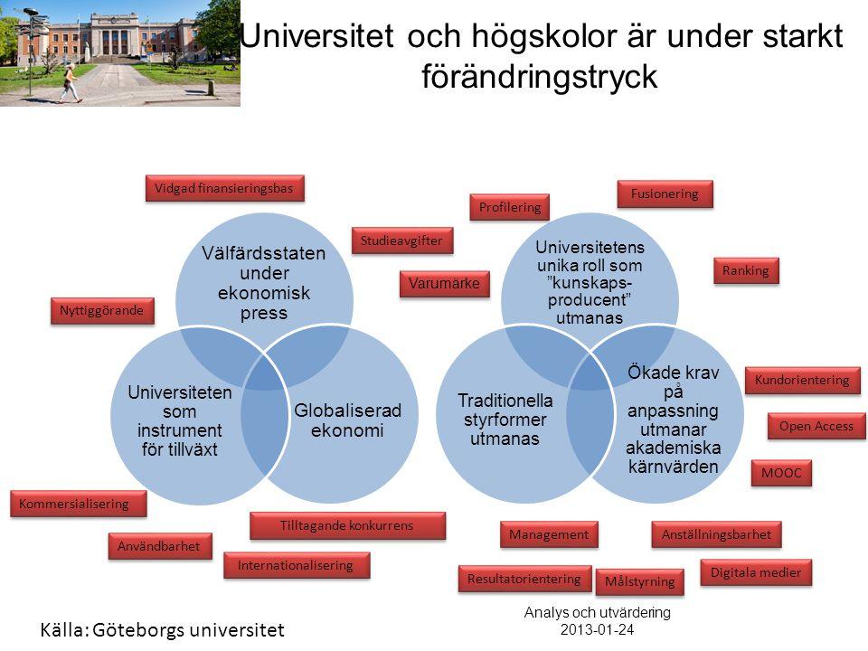 """Välfärdsstaten under ekonomisk press Globaliserad ekonomi Universiteten som instrument för tillväxt Universitetens unika roll som """"kunskaps- producent"""