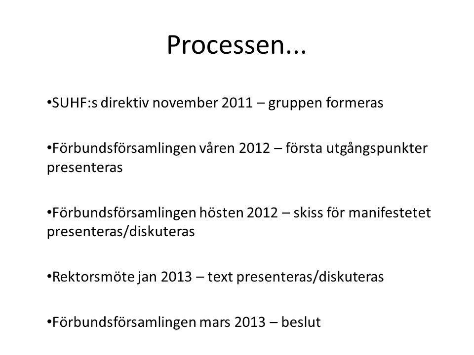 SUHF:s direktiv november 2011 – gruppen formeras Förbundsförsamlingen våren 2012 – första utgångspunkter presenteras Förbundsförsamlingen hösten 2012