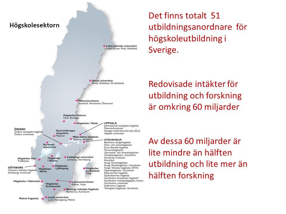 Det finns totalt 51 utbildningsanordnare för högskoleutbildning i Sverige. Redovisade intäkter för utbildning och forskning är omkring 60 miljarder Av