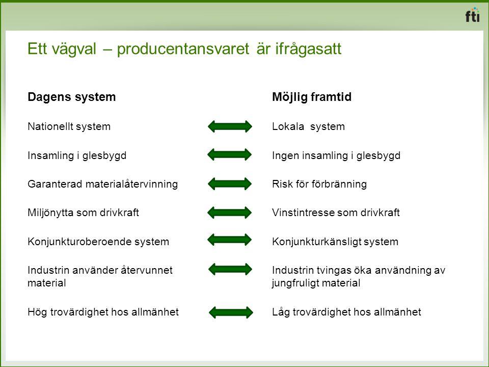 Ett vägval – producentansvaret är ifrågasatt Dagens systemMöjlig framtid Nationellt systemLokala system Insamling i glesbygdIngen insamling i glesbygd