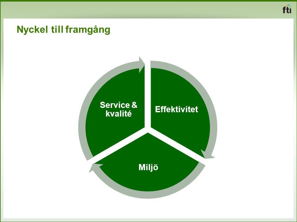 Effektivitet Miljö Service & kvalité Nyckel till framgång