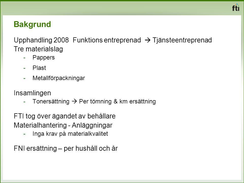 Bakgrund Upphandling 2008 Funktions entreprenad  Tjänsteentreprenad Tre materialslag -Pappers -Plast -Metallförpackningar Insamlingen -Tonersättning