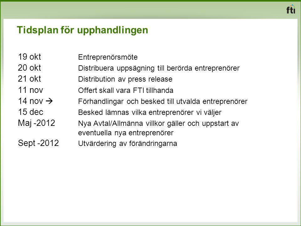 Tidsplan för upphandlingen 19 okt Entreprenörsmöte 20 okt Distribuera uppsägning till berörda entreprenörer 21 okt Distribution av press release 11 no