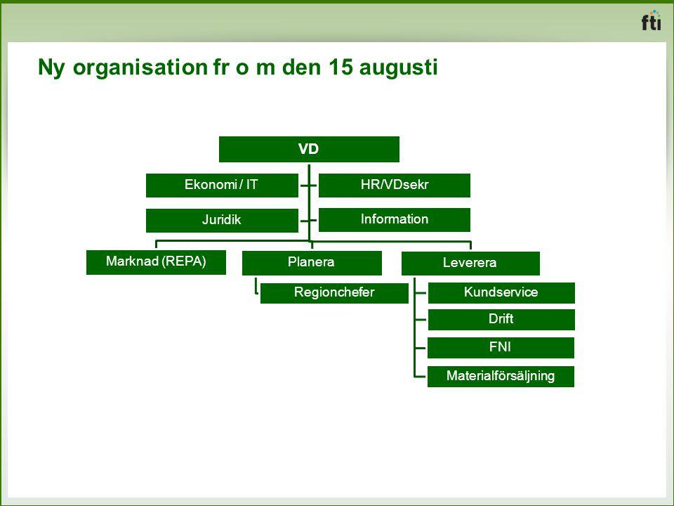 Leverera tillsammans -Förbättra arbetsprocesserna -Arbeta enligt rutiner -Rapportering av KPIer -Rapportering av avvikelser -Regelbunden uppföljning samt möten