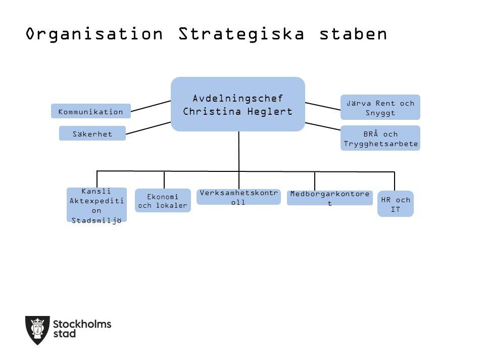 Organisation Strategiska staben Avdelningschef Christina Heglert Ekonomi och lokaler Kansli Aktexpediti on Stadsmiljö HR och IT Järva Rent och Snyggt