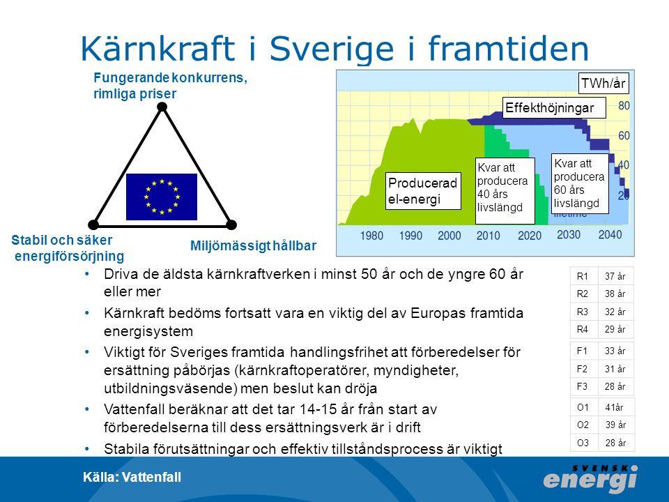 Kärnkraft i Sverige i framtiden Driva de äldsta kärnkraftverken i minst 50 år och de yngre 60 år eller mer Kärnkraft bedöms fortsatt vara en viktig del av Europas framtida energisystem Viktigt för Sveriges framtida handlingsfrihet att förberedelser för ersättning påbörjas (kärnkraftoperatörer, myndigheter, utbildningsväsende) men beslut kan dröja Vattenfall beräknar att det tar 14-15 år från start av förberedelserna till dess ersättningsverk är i drift Stabila förutsättningar och effektiv tillståndsprocess är viktigt R137 år R238 år R332 år R429 år F133 år F231 år F328 år O141år O239 år O328 år Miljömässigt hållbar Fungerande konkurrens, rimliga priser Stabil och säker energiförsörjning Producerad el-energi Kvar att producera 40 års livslängd Kvar att producera 60 års livslängd Effekthöjningar TWh/år Källa: Vattenfall