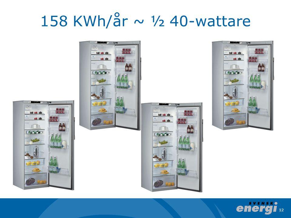 158 KWh/år ~ ½ 40-wattare 12