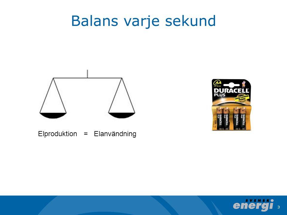 Balans varje sekund 3 Elproduktion = Elanvändning
