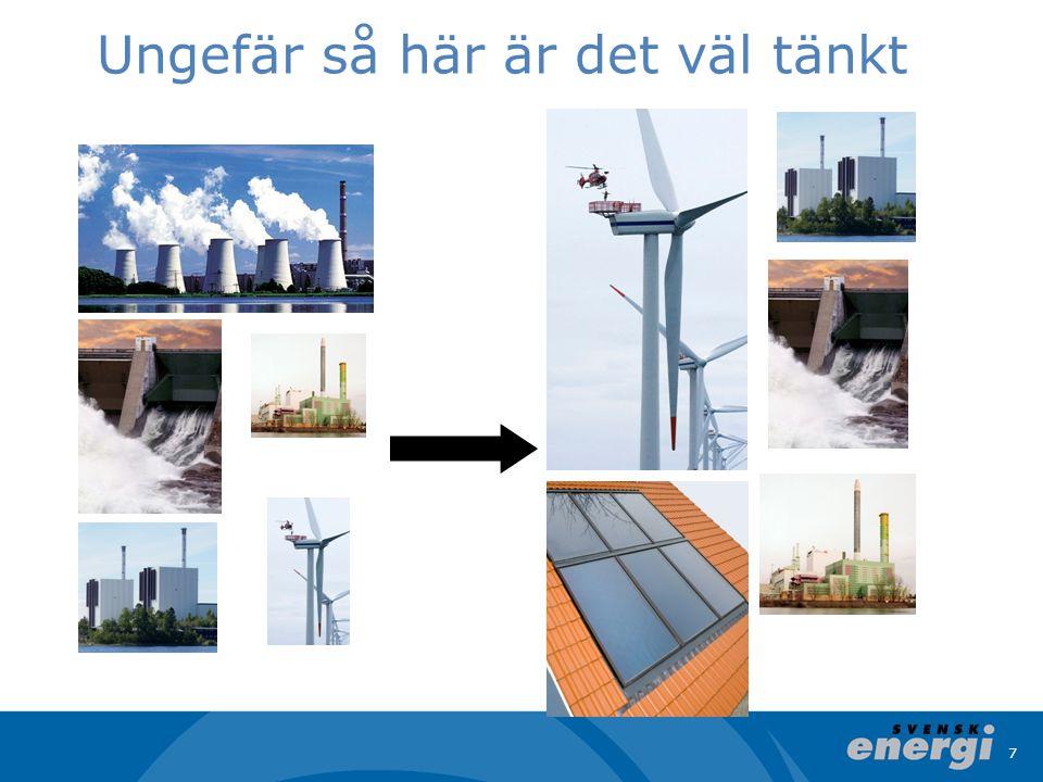 Olika produktionssätt har olika egenskaper och är inte utan vidare utbytbara Kärnkraft 7, 2 TWh en reaktor på 900 MW 8000 timmar i princip kontinuerligt planerad drift Kraftvärme Värmebehovet avgörande i dag max 18 TWh/år Vindkraft ca 7,2 TWh ~4000 MW vädret avgör Vattenkraft 7,2 TWh styrs utifrån behovet möjligt spara ca 33 TWh i magasin