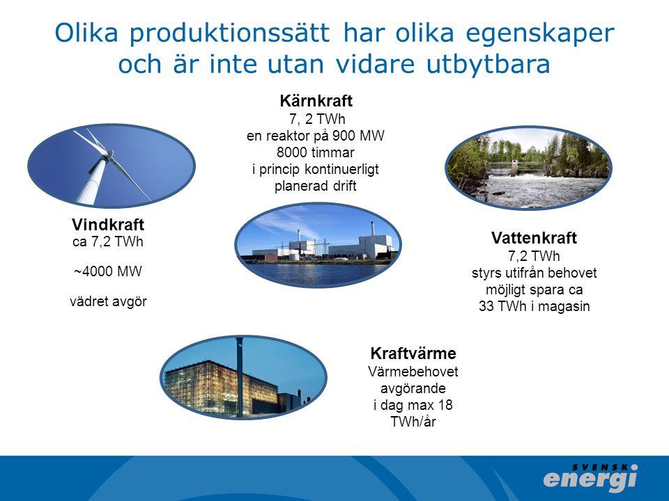 Produktion & potential Elnäten håller ihop elsystemet Kärnkraft .