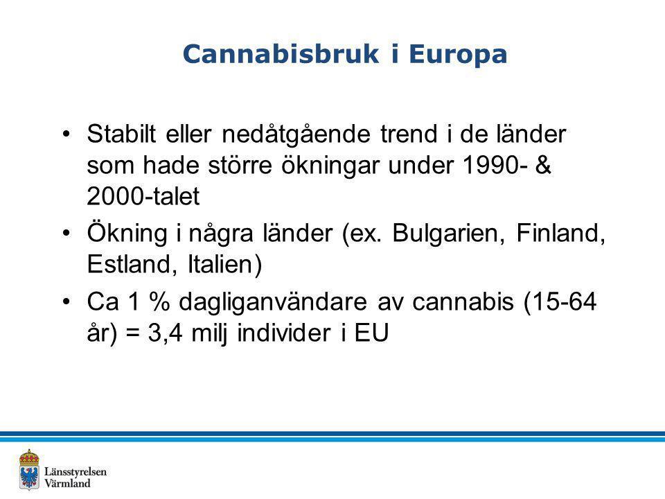 Cannabisbruk i Europa Stabilt eller nedåtgående trend i de länder som hade större ökningar under 1990- & 2000-talet Ökning i några länder (ex. Bulgari