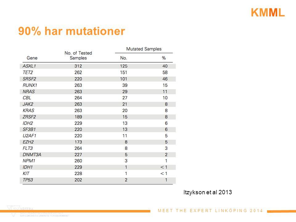 M E E T T H E E X P E R T L I N K Ö P I N G 2 0 1 4 KMML 90% har mutationer Itzykson et al 2013