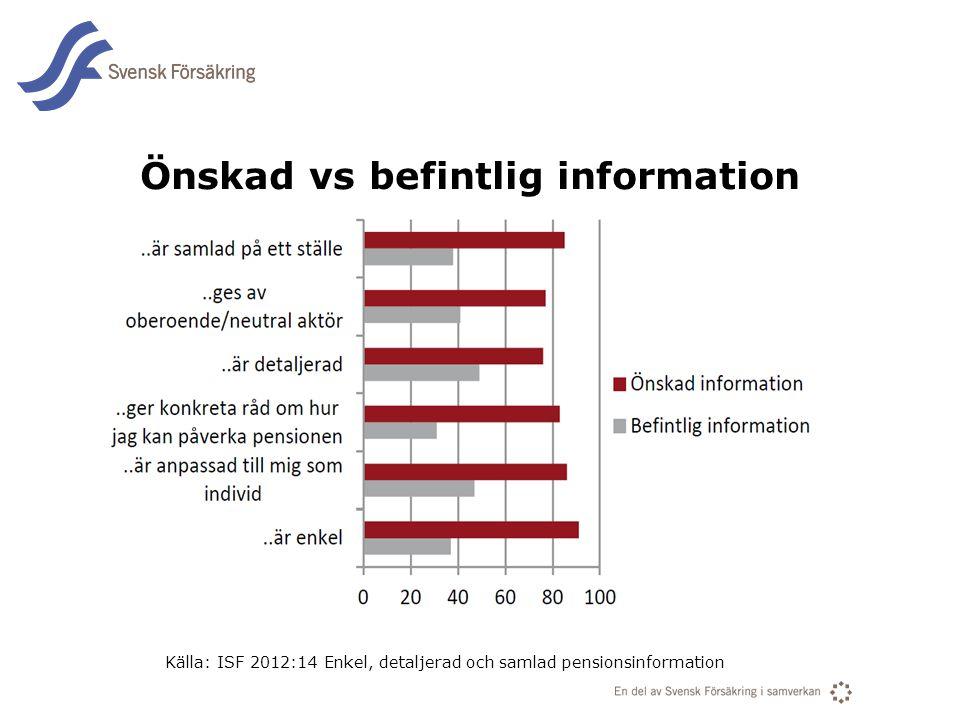 En del av svensk Försäkring i samverkan Informationsmängd Steg i beslutsprocessen 1 4 3 2 Identifiera Definiera Välja Utvärdera