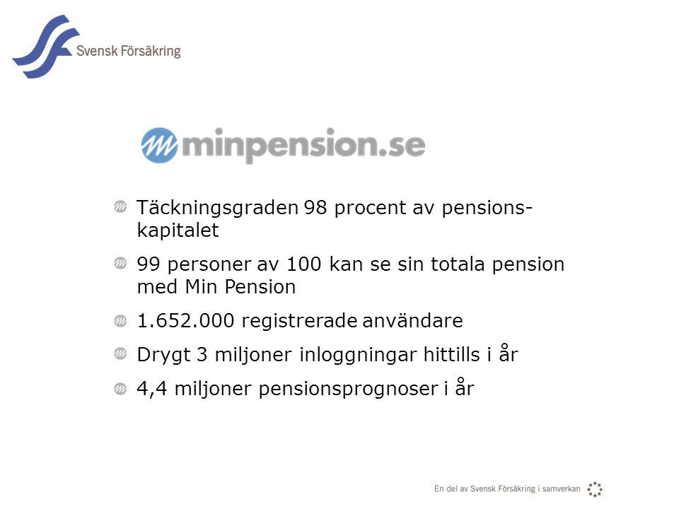 En del av svensk Försäkring i samverkan Täckningsgraden 98 procent av pensions- kapitalet 99 personer av 100 kan se sin totala pension med Min Pension 1.652.000 registrerade användare Drygt 3 miljoner inloggningar hittills i år 4,4 miljoner pensionsprognoser i år
