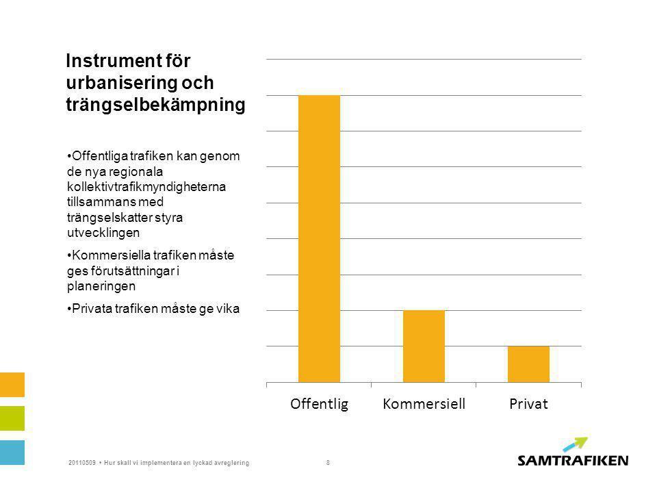 Instrument för interregional urbanisering Offentliga trafikens roll är oklar tex subventionerade Öresundståg vs.